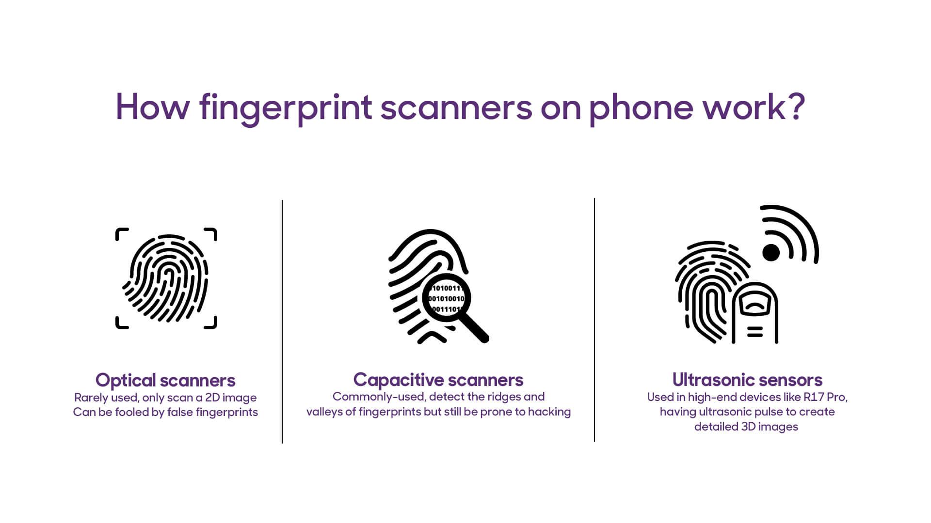 OPPO Fingerprint Lock   Fingerprint Scanner   OPPO Australia