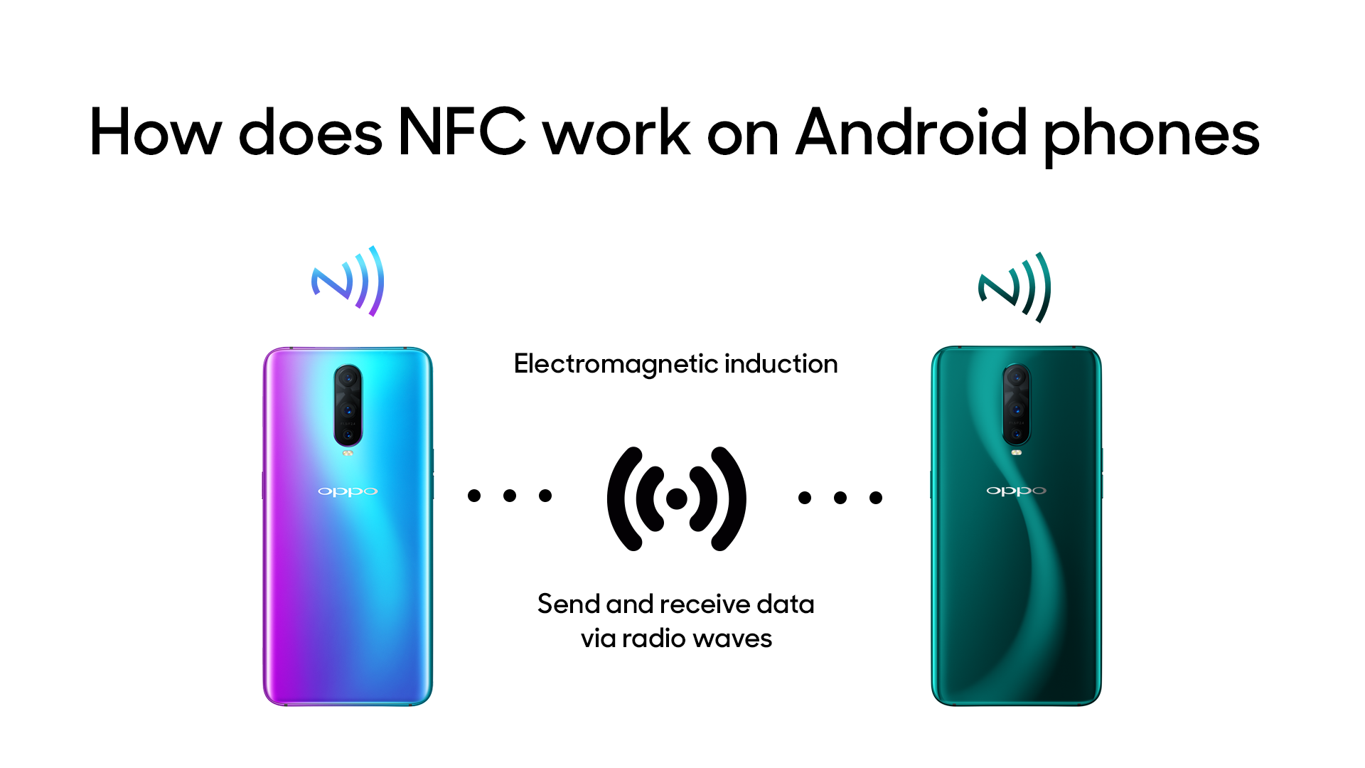 what android phones have nfc