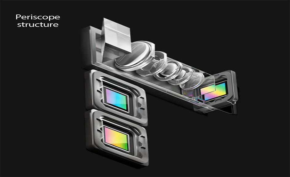 OPPO تكشف عن أول كاميرا ثلاثية بتقنية التقريب X10 قبيل إطلاقها المرتقب خلال المؤتمر العالمي للهواتف المحمولة 2019